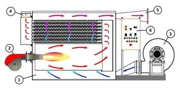 Схема генератора горячего воздуха  SIMUN