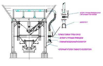 Система присоединения главного трубопровода